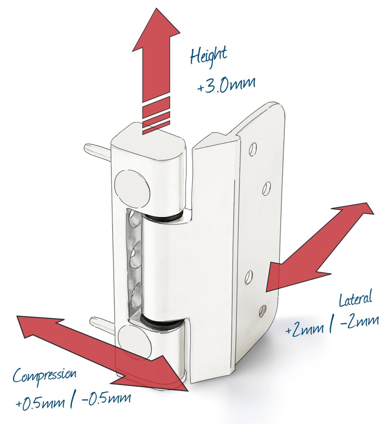 New 3d Adjustable Hinge Option On All Door Stop Doors